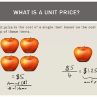 Unit Prices