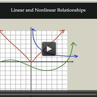 Linear and Non Linear Relationships