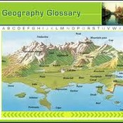 Countries and cities, geographical vocabulary
