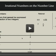Irrational Numbers on the Number Line