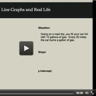 Line Graphs and Real Life