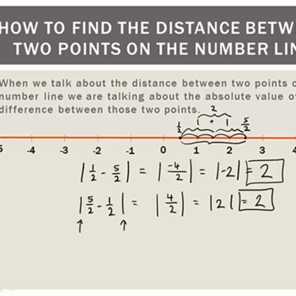 Distance on the Number Line