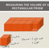 Discovering Volume