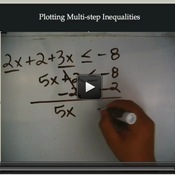 Plotting Multi-step Linear Inequalities