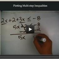 Plotting Multi-step Linear Inequalities