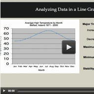 Analyzing Data in a Line Graph
