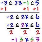 Pre-Calculus:  1.7 Inequalities