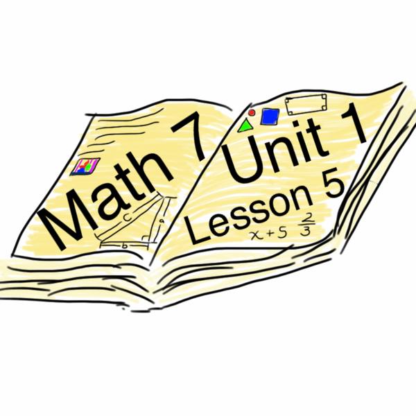 Math 7 :: Unit 1 : Lesson 5 : Mulitplying Integers