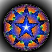 Pre-Calc:  1.8 Coordinate Geometry