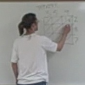 Lattice algorithm for multiplication