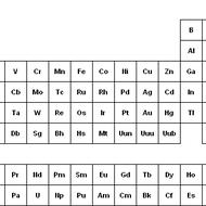Chem 103, Atomic Identity