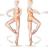 Dance I -Pirouette