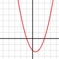 Quadratic Function Example
