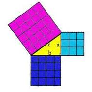 7-2 Pythagorean Theorem