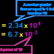 7.2 Scientific Notation