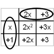 Factoring a Tri-nomial Using the Tic Tac Toe Approach