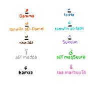 Alif Baa Unit 2 Part 4: Short Vowels