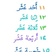 Alif Baa Unit 4 Part 2.4: Names of Arabic Numbers