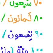 Alif Baa Unit 4 Part 2.2 Writing Arabic Numbers