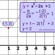 3.12 Converting between Vertex and Standard Form of a Quadratic (due by midnight on MON 1/6)