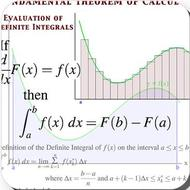 AP Calculus 4.4 The Fundamental Theorem of Calculus