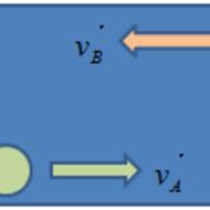 Relative Velocity Part 3