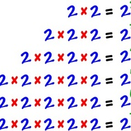 Multiplication of Exponents