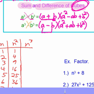how to remember sum and difference of cubes
