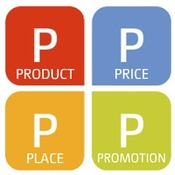 Marketing Mix - the 4Ps -- Product