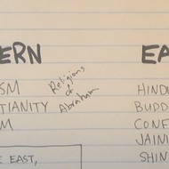 Categorizing Religions