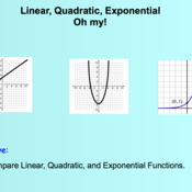 Comparing Linear, Quadratic, and Exponential Functions Tutorials ...