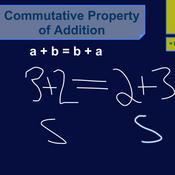 Commutative Property of Addition