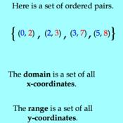 Identifying Domain and Range