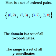 Identifying Domain and Range