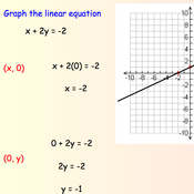Graphing a Linear Equation in Standard Form
