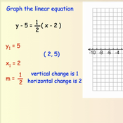 Graphing a Linear Equation in Point-Slope Form