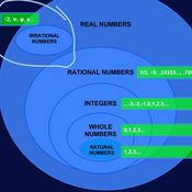 Rational Numbers and Integers