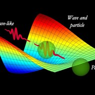Unit 12 Lesson 5 Wave Particle Duality