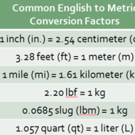 English to Metric Conversion