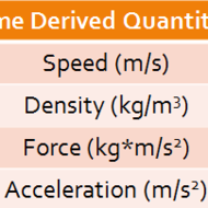 Practice Determining Base vs. Derived Quantities
