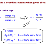 Finding a Coordinate When Given the Slope