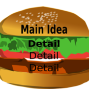 Finding the Stated Main Idea