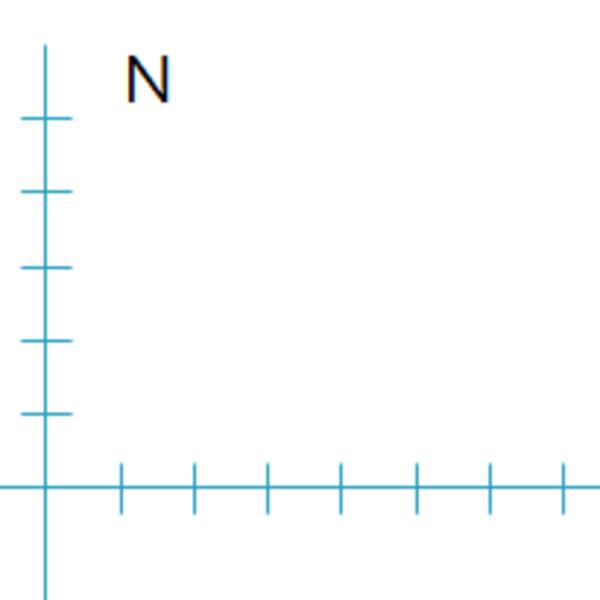 Coordinate Axes & Position