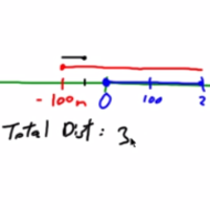 Practice Calculating Distance & Displacement
