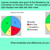 What are Pie Charts?