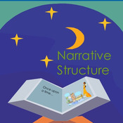 Narrative Structure: Writing a Narrative