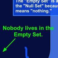 Null Set / Empty Set
