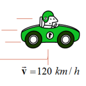 Introduction to Acceleration