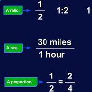 Proportions, Ratios, and Rates Tutorial   Sophia Learning