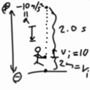 Calculating Position Under Constant Acceleration